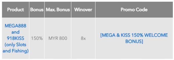 918kiss 150% welcome bonus table